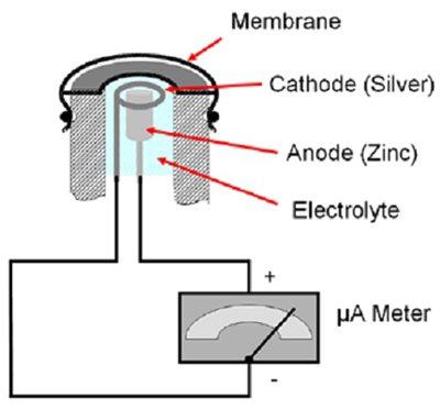 现代水质分析2.jpg
