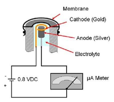 现代水质分析1.jpg